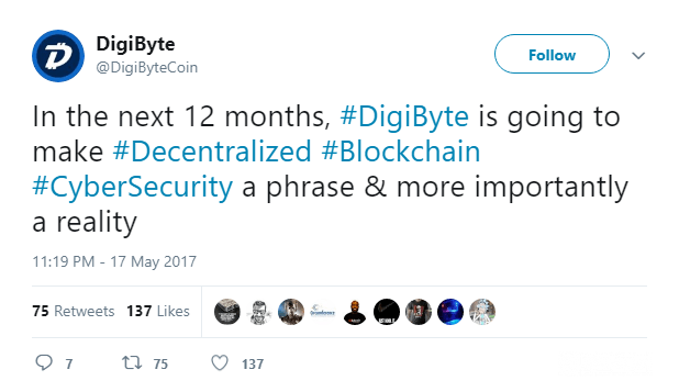 Digibyte Price Prediction Twitter objava